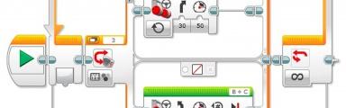 NetCon Bürotechnik GmbH - Neue Wege bei der Lehrlingsausbildung